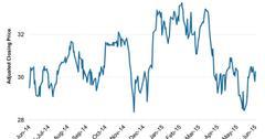 uploads///INDA adjusted close price