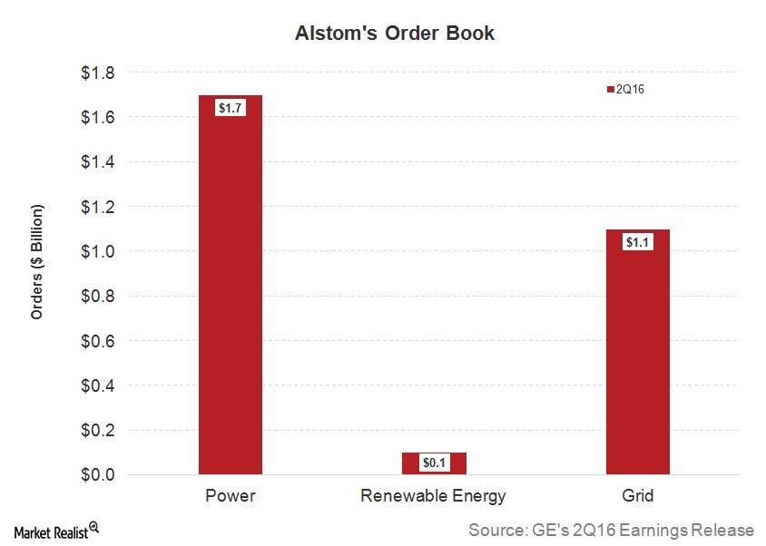 uploads///Q GE Results Alstom