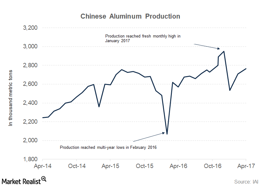 uploads///part  china production