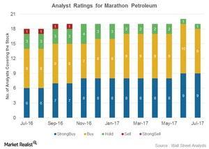 uploads/2017/07/Analyst-ratings-6-1.jpg