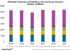 uploads/2016/05/Ind-n-group-insurance1.png
