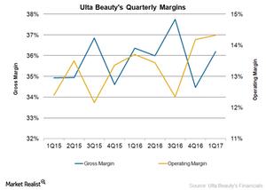 uploads/2017/08/ULTA-Margins-1.png