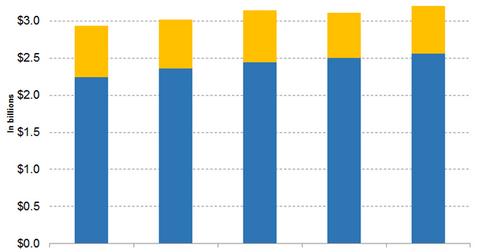 uploads/2019/05/Graph-5-5-1.png