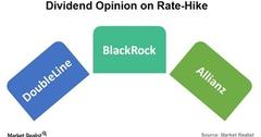 uploads///divided opinions on int rate hike