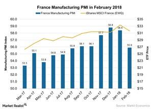 uploads///France Manufacturing PMI in February