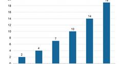 uploads///Cloud storage traffic growth