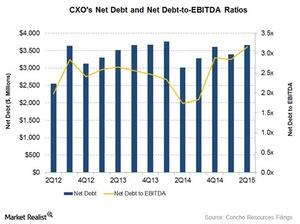 uploads/2015/09/Net-DEbt-and-EBITDA1.jpg