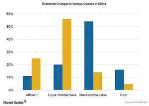 uploads/2016/04/China-classes.png