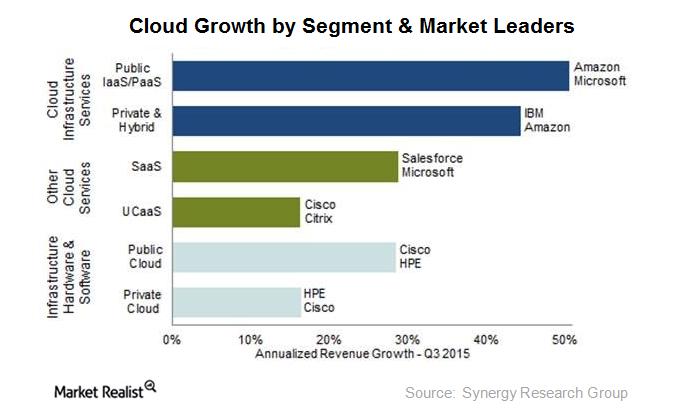 uploads///Hybrid cloud synergy