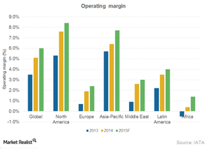 uploads/2015/01/Part10_Jan_Profitability-of-global-airlines1.png