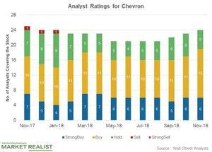 uploads/2018/11/Analyst-ratings-11-1.jpg
