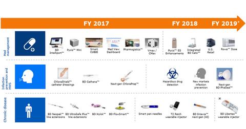 uploads/2017/10/medical-pipeline-2.png