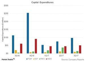 uploads/2018/01/capital-expenditures-1.jpg