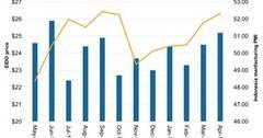 uploads///Indonesias Manufacturing Activity Upbeat