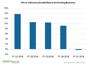 uploads/2019/02/HPs-printing-revenue-growth-1.png