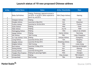 uploads/2014/12/Part5_CEA_Launch-of-19-new-airlines1.png