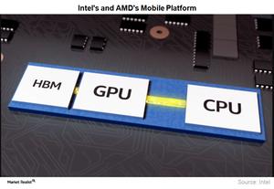 uploads///A_Semiconductors_INTC AMD Mobile platform
