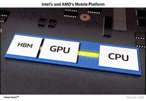 uploads/2017/11/A3_Semiconductors_INTC-AMD-Mobile-platform-1.png
