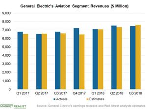 uploads///Chart  Aviation