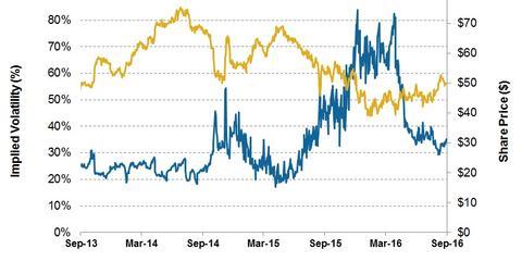 uploads/2016/09/Volatility-3.jpg