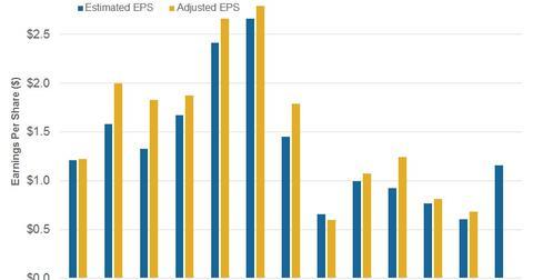 uploads/2017/07/Estimates-4.jpg