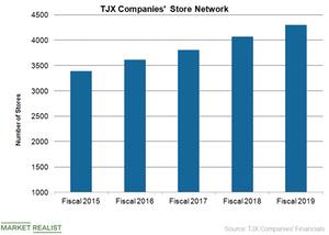 uploads/2019/04/TJX-Stores-1.png