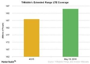 uploads///Telecom T Mobiles Extended Range LTE Coverage
