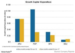 uploads/2017/09/growth-capital-exp-1.jpg