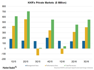 uploads/2016/11/Private-markets-1.png