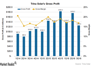 uploads/2016/11/Gross-profit-1.png