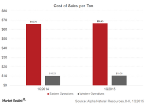 uploads/2015/07/part-6-cost-of-sales1.png