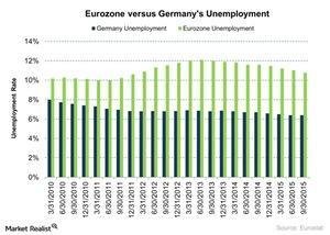 uploads/2016/01/Eurozone-versus-Germanys-Unemployment-2016-01-191.jpg