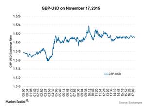 uploads/2015/11/GBP-Nov-171.png