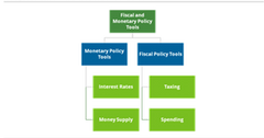 uploads///policy tools