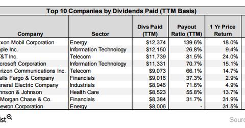 uploads/2017/05/dividend.png