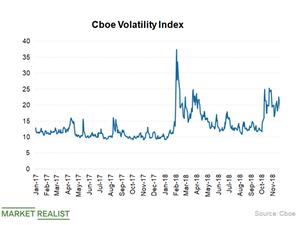 uploads///Volatility Index