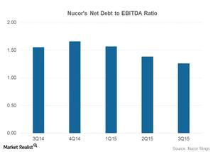 uploads/2015/10/war-chest-debt1.png