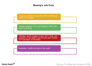 uploads/2016/12/Boeing-job-cuts-1.png