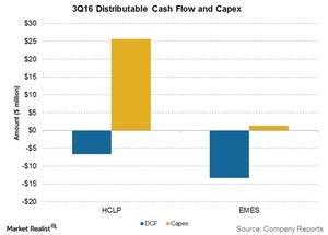 uploads/2016/11/3q16-distributable-cash-flow-and-capex-1.jpg