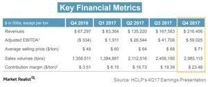 uploads/2018/02/key-financial-metrics-1.jpg