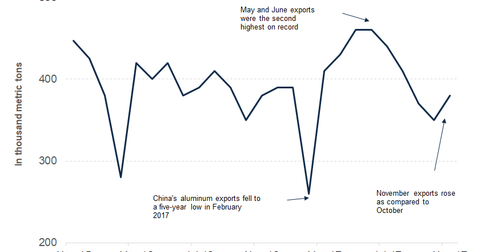 uploads/2018/01/part-4-china-export-1.png