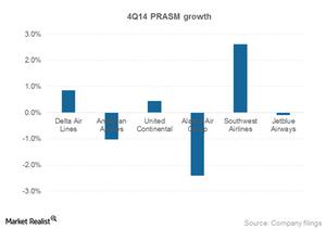 uploads/2015/02/Part4_4Q14_unit-revenue-growth_1Q151.png