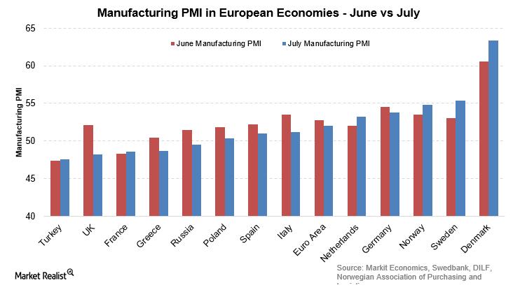 uploads///EU manuf PMI