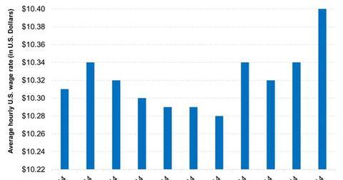 uploads/2015/01/Wage-growth-remains-weak-2015-01-071.jpg