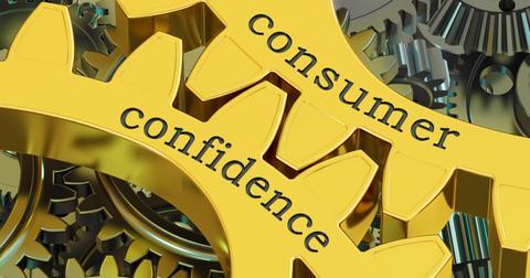 uploads/2019/09/Consumer-Confidence-Index.jpeg