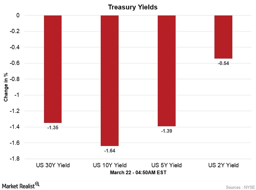 uploads///treasury