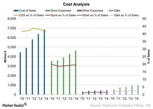 uploads/2014/12/Cost-Analysis-2014-12-221.jpg