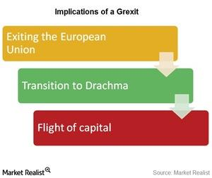 uploads///Implications of a Grexit
