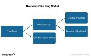 uploads///Drug Market