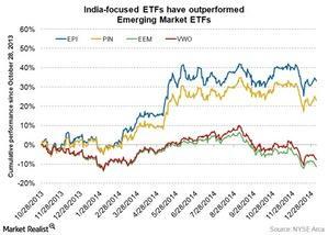 uploads/2015/01/India-outperforms-broad-EM1.jpg